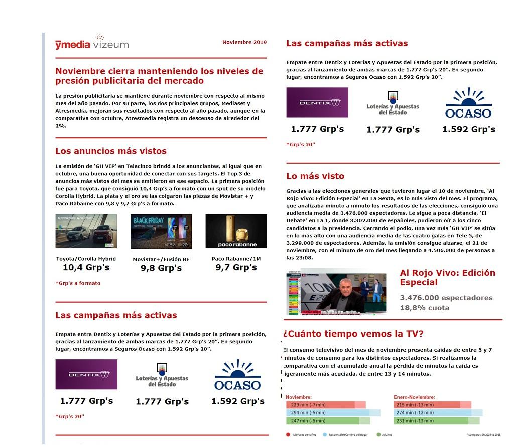 https://www.programapublicidad.com/wp-content/uploads/2019/12/YMEDIA-CAMPAÑAS-TV-NOVIEMBRE-programapublicidad.jpg