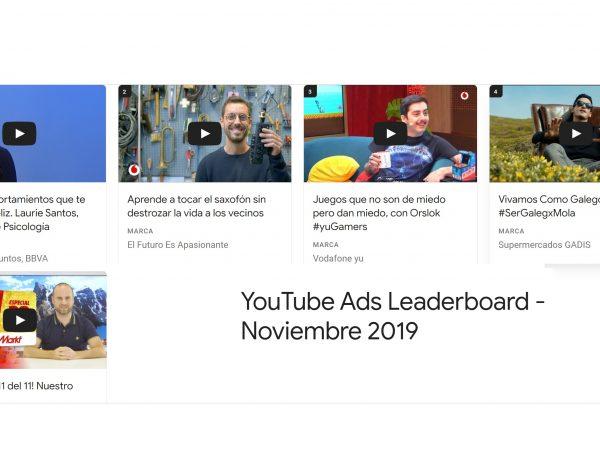 YouTube , Ads Leaderboard , Noviembre 2019, programapublicidad