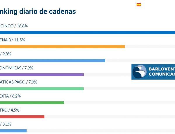 ranking , diario, cadenas, tv , barlovento, 26 dic, 2019 ,programapublicidad