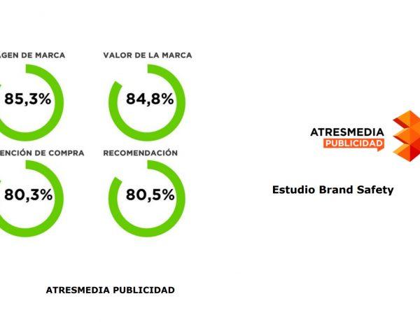 atresmedia, publicidad, imagen marca, valor, brand safety, programapublicidad