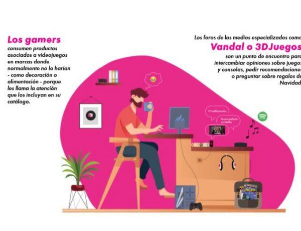 comunidad , gamers , España , videojuegos , más hablan y porqué, servicio , Hotwire Brand Monitor, programapublicidad