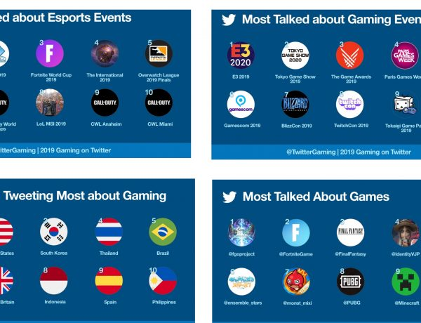 most talked, esports , events, gaming, twitter, programapublicidad