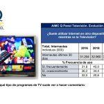 AIMC QPanel: Más de la mitad de internautas accede a contenidos televisión vía streaming.