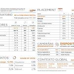 Observatorio IAB: 50% publicidad digital enero, fue NO programática