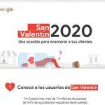 Un 67% de los españoles celebrará el Día de San Valentín este año.