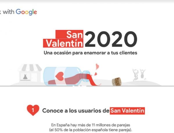 think with google, san valentin, parejas, programapublicidad