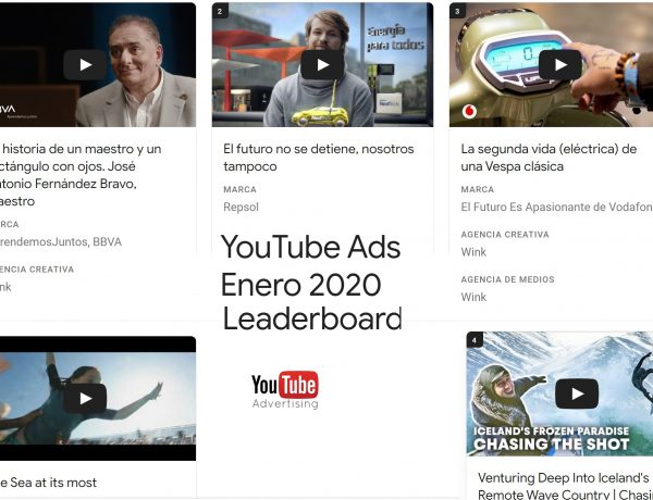 youtube, enero, leaderboard, 2020, programapublicidad