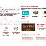 Mediaset y Atresmedia cierran febrero con nota positiva en cuanto a su presión publicitaria.