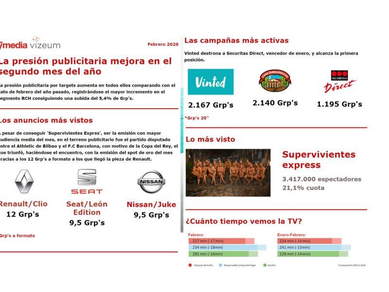 Ymedia, Audiencias mensuales, Mediaset , Atresmedia, febrero, programapublicidad