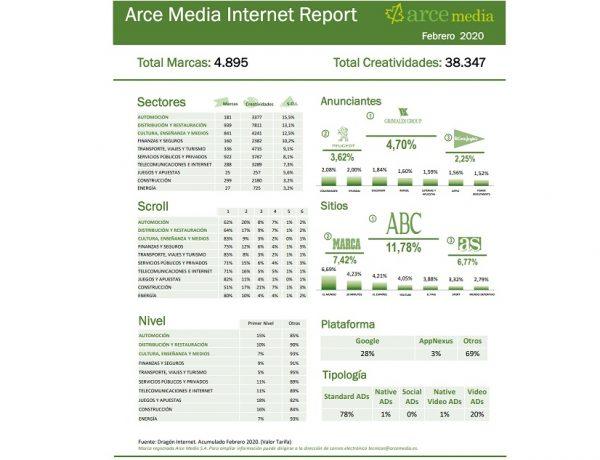 arce media, report, febrero, programapublicidad