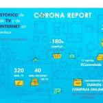 Carat lanza Corona Report, un dashboard interactivo  de consumo y desplazamientos.
