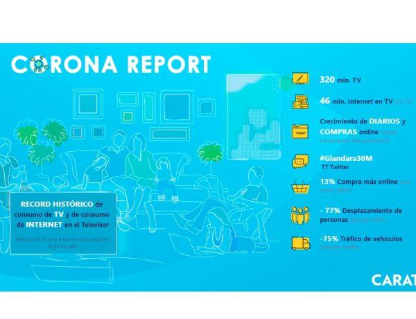 corona report, record, minutos, tv, programapublicidad