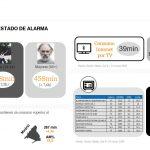 Consumo TV en Crisis, Wavemaker : El Hormiguero, A3,  lo más visto por los niños.