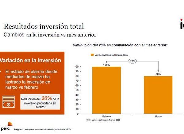 IAB Spain, marzo, publicidad, digital, inversión, programapublicidad