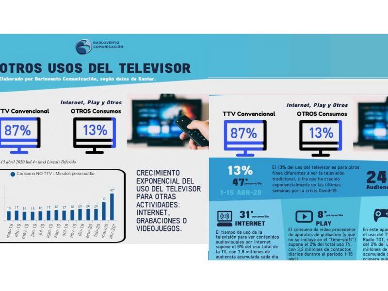 USOS, TV, TELEVISION, BARLOVENTO, programapublicidad