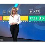 A3 Noticias 1 lideró el miércoles con 2,9 millones de espectadores y 18,1%