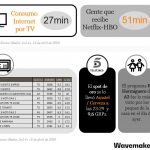El Hormiguero de Antena 3 fue lo más visto por los peques de la casa, el jueves