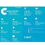 ZARA compañía de mayor notoriedad. Consumidores valoran donaciones y servicios de las marcas.