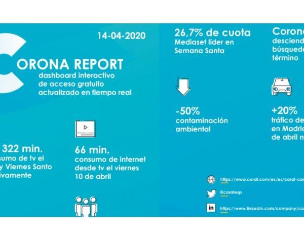 corona report, carat, 14 abril, 2020, programapublicidad