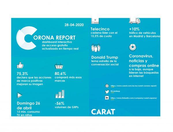 corona report, carat, 25 abril, 2020, programapublicidad