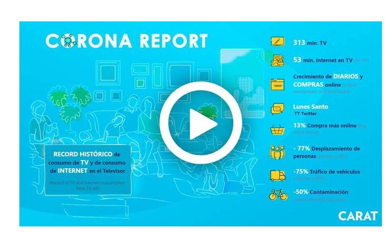 corona report, carat, 313 minutos, tv, record, consumo, programapublicidad