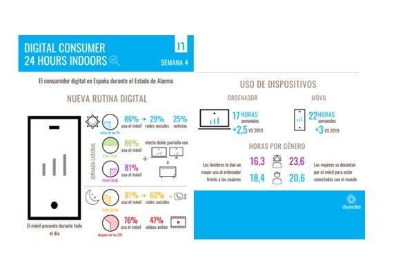 nielsen, digital consumer, programapublicidad