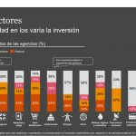 Flash Semanal de Inversión en Medios Digitales IAB Spain  y PwC.
