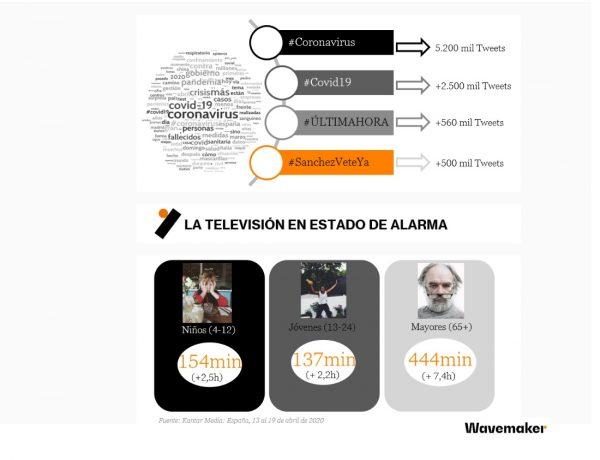 television, wavemaker, programapublicidad