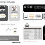 Telecinco lideró martes. Antena 3 la preferida por jóvenes y pequeños en prime time