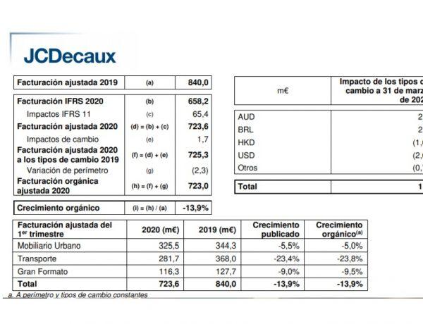 jcdecaux, 1T, 2020, programapublicidad