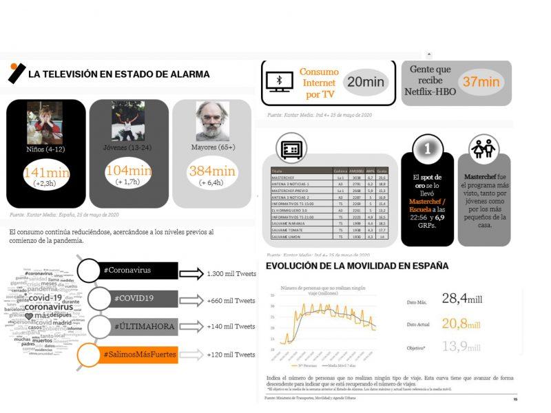 wavemaker, diario, movilidad, españa, consumo, tv, por internet, hbo, netflix, hashtag, covid-19, programapublicidad