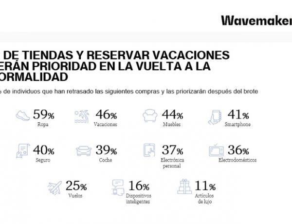 wavemaker, ir de compras, reservas vacaciones, programapublicidadwavemaker, ir de compras, reservas vacaciones, programapublicidad