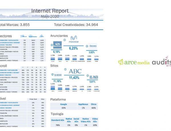 internet report, arce media, auditsa, 2020, programapublicidad