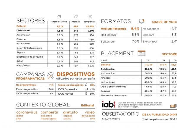observatorio Publicidad digital, iab, mayo, adjinn, programapublicidad