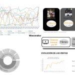 Wavemaker: aumenta interés por ofertas y compras online