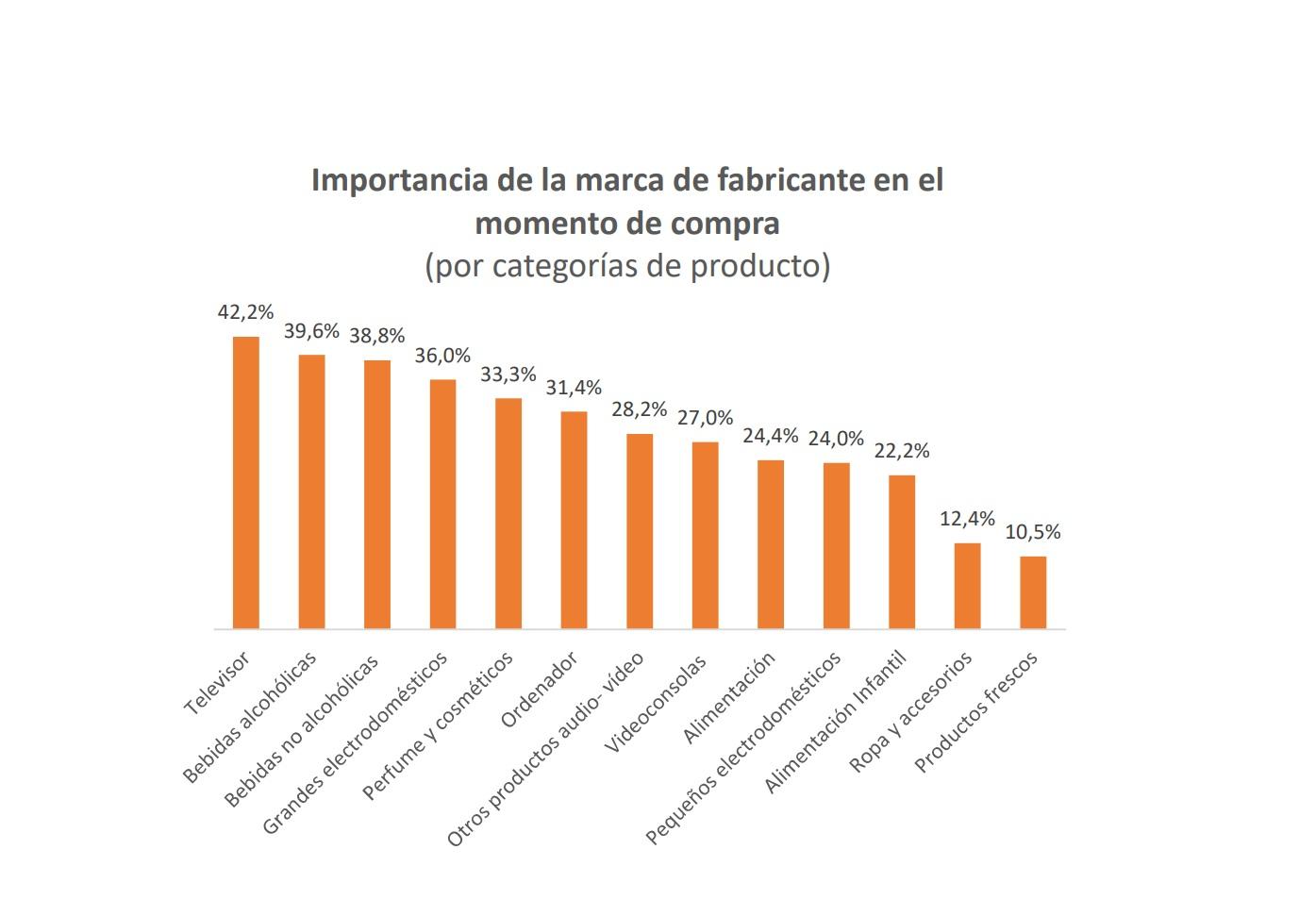 https://www.programapublicidad.com/wp-content/uploads/2020/07/AIMC-Marcas-analiza-relación-marcas-consumidores-importancia-marca-programapublicidad.jpg