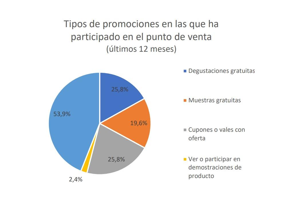 https://www.programapublicidad.com/wp-content/uploads/2020/07/AIMC-Marcas-analiza-relación-marcas-consumidores-importancia-promociones-programapublicidad.jpg