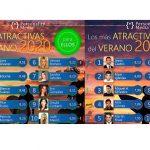 Personality Media : Lara Álvarez y Jesús Castro los más atractivos del Verano 2020.