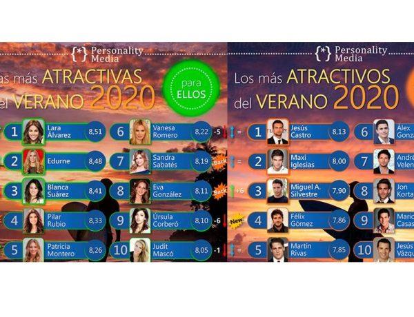 Personality Media , Lara Álvarez , Jesús Castro , los más atractivos , Verano 2020, programapublicidad