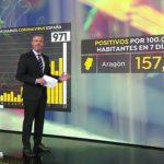 Antena3 Noticias1 del viernes lo más visto del fin de semana con 2,2 millones y 19,2%