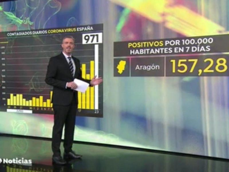 antena3, noticias1, 24 julio , 2020, programapublicidad