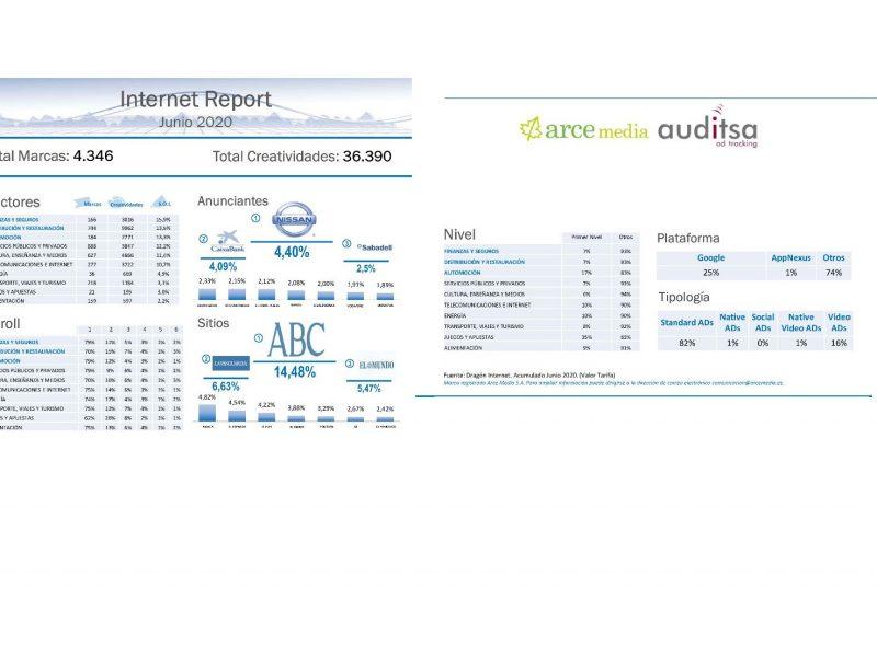 internet report, arce, autisa, junio, 2020, programapublicidad