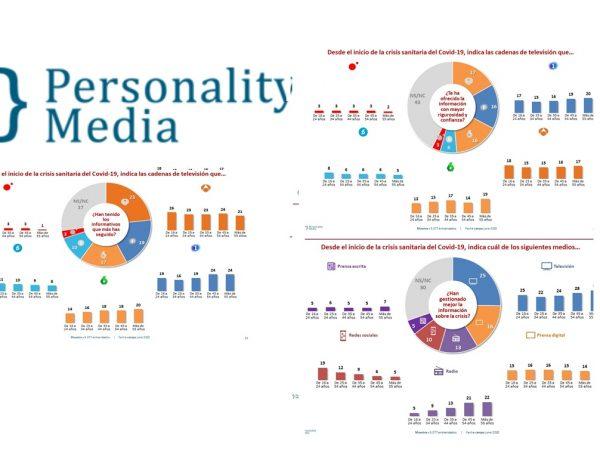 personality media, informativos, atresmedia, tv, covid-19, pandemia, programapublicidad