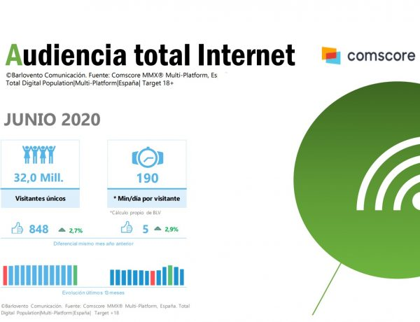 audiencia, total, Internet, junio, 2020, barlovento, programapublicidad