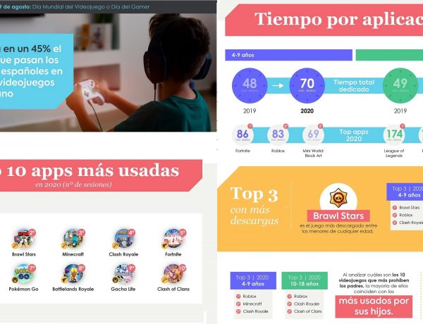 qustodio, niños, apps, videojuegos, tiempo, programapublicidad