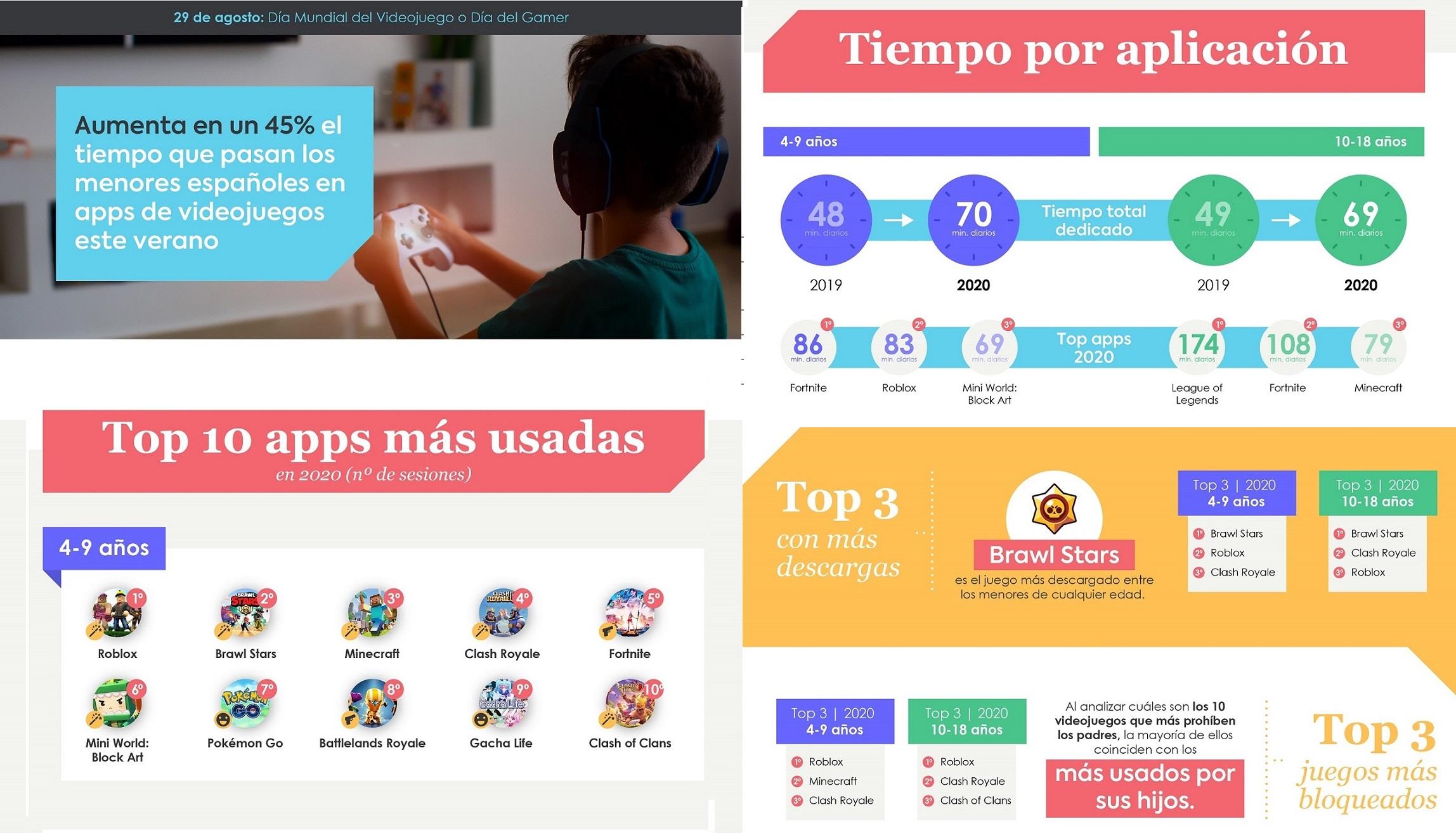 https://www.programapublicidad.com/wp-content/uploads/2020/08/qustodio-niños-apps-videojuegos-tiempo-programapublicidad.jpg