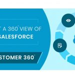 Salesforce anuncia la fusión Digital 360 de aplicaciones: Marketing Cloud, Commerce Cloud, Experience Cloud y Trailhead.