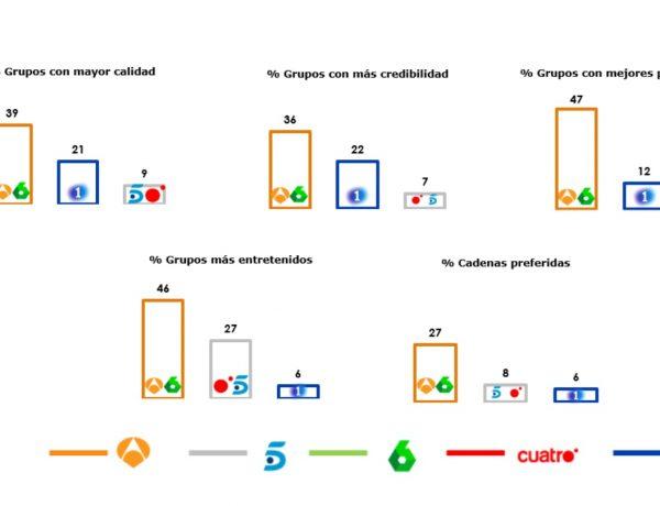 atresmedia tv, Pasapalabra, Antena 3 Noticias, programapublicidad