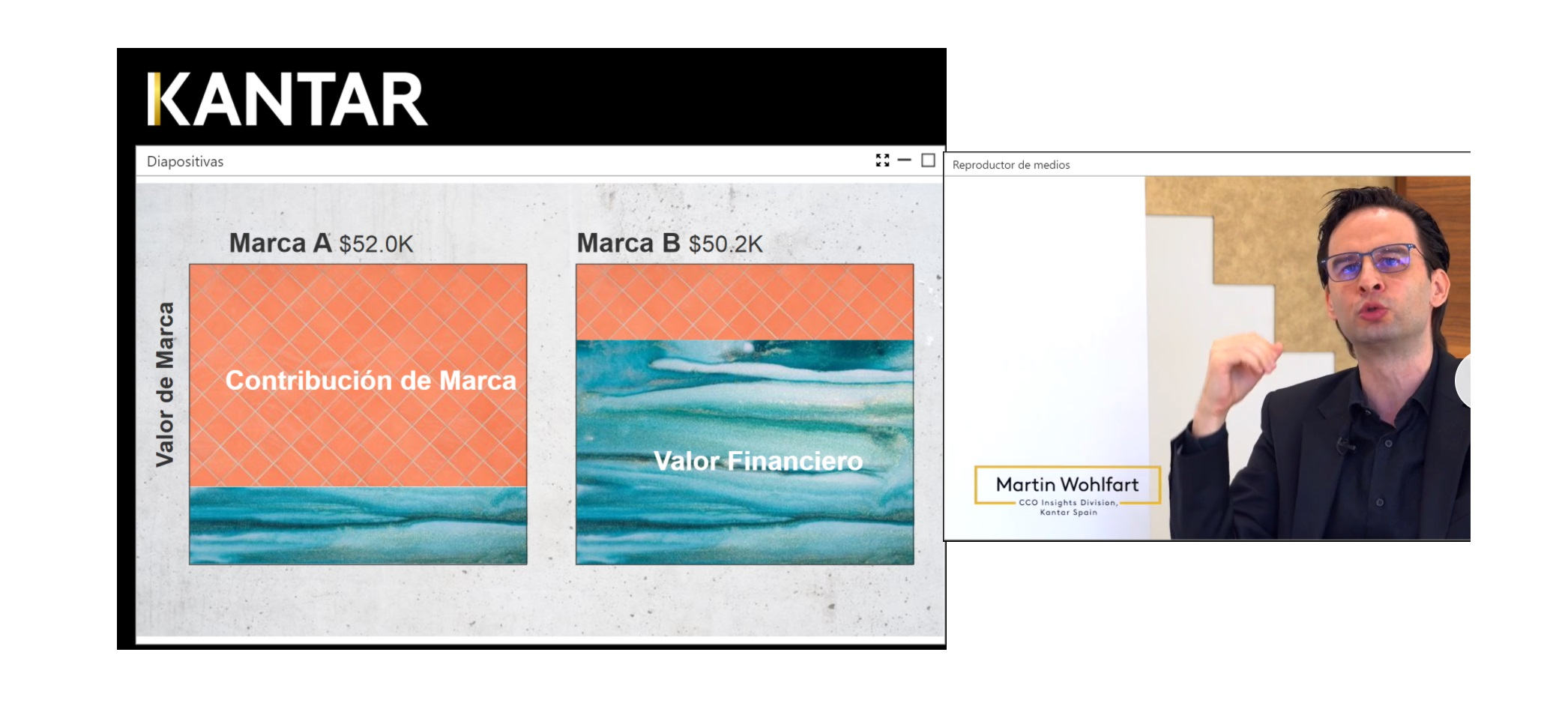 https://www.programapublicidad.com/wp-content/uploads/2020/10/Martín-wohlfart-contribución-marca-chief-comercial-officer-insights-Kantar-Spain-programapublicidad.jpg