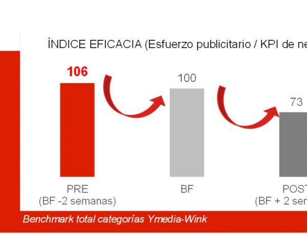 Ymedia, informe , eficacia, Big Marketing ,Questions , Ymedia, programapublicidad